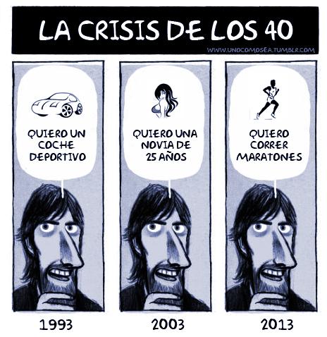 La crisi de los 40