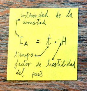 Fórmula de la Intensidad de la Amistad (según mi marido)